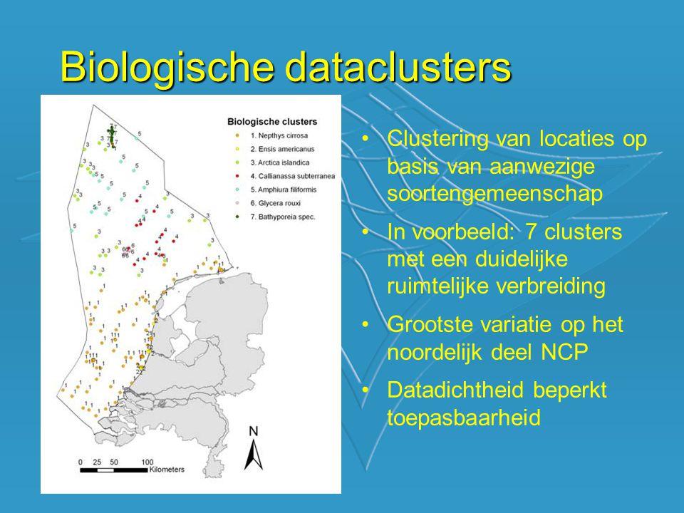 Biologische dataclusters