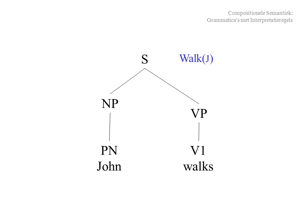 S NP VP PN John V1 walks Walk(J)