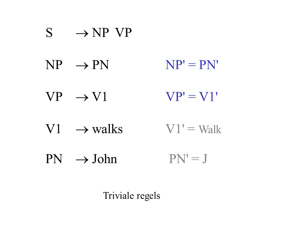 S  NP VP NP  PN NP = PN VP  V1 VP = V1 V1  walks V1 = Walk