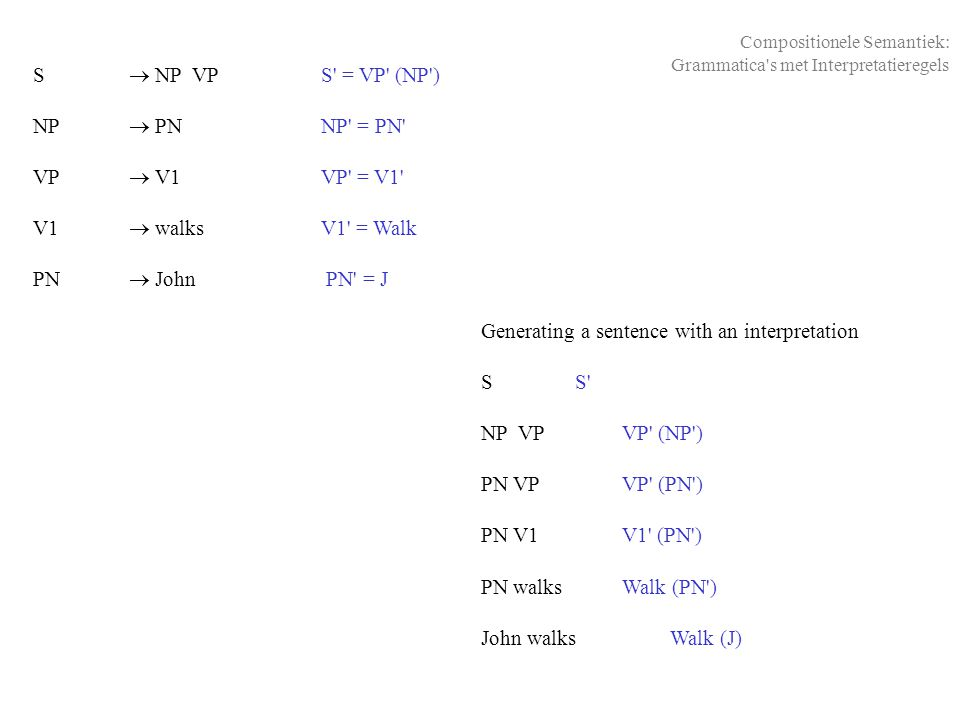 Generating a sentence with an interpretation S S NP VP VP (NP )