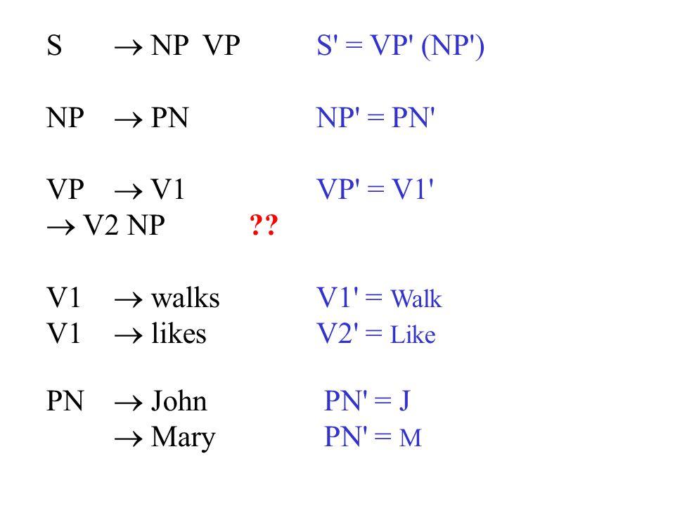 S  NP VP S = VP (NP ) NP  PN NP = PN VP  V1 VP = V1  V2 NP V1  walks V1 = Walk.