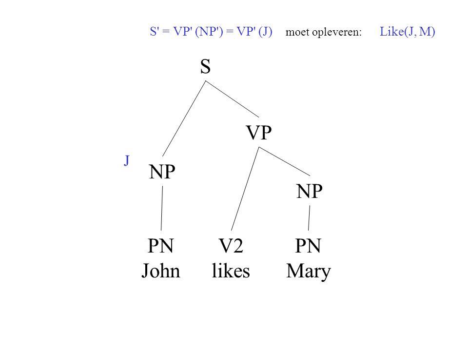 S = VP (NP ) = VP (J) moet opleveren: Like(J, M)