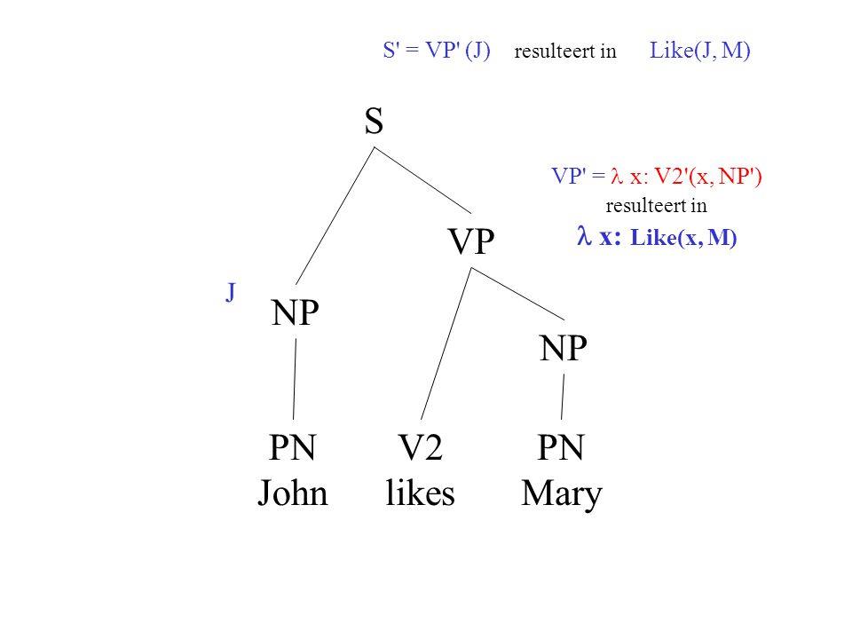 S VP NP NP PN John V2 likes PN Mary J