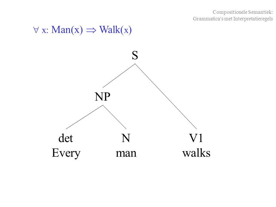 S NP det Every N man V1 walks  x: Man(x)  Walk(x)