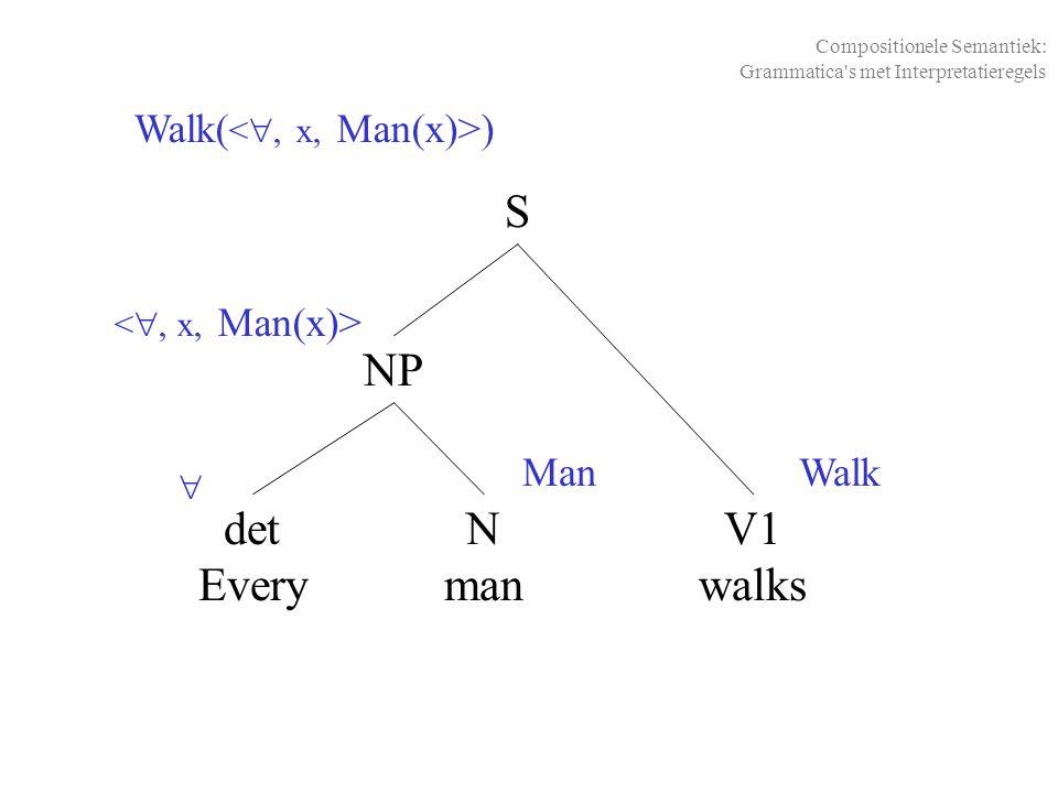 Walk(<, x, Man(x)>)