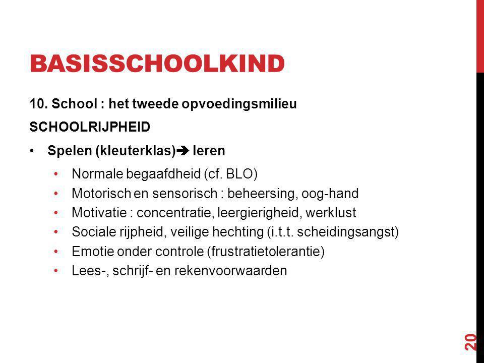 basisschoolkind 10. School : het tweede opvoedingsmilieu