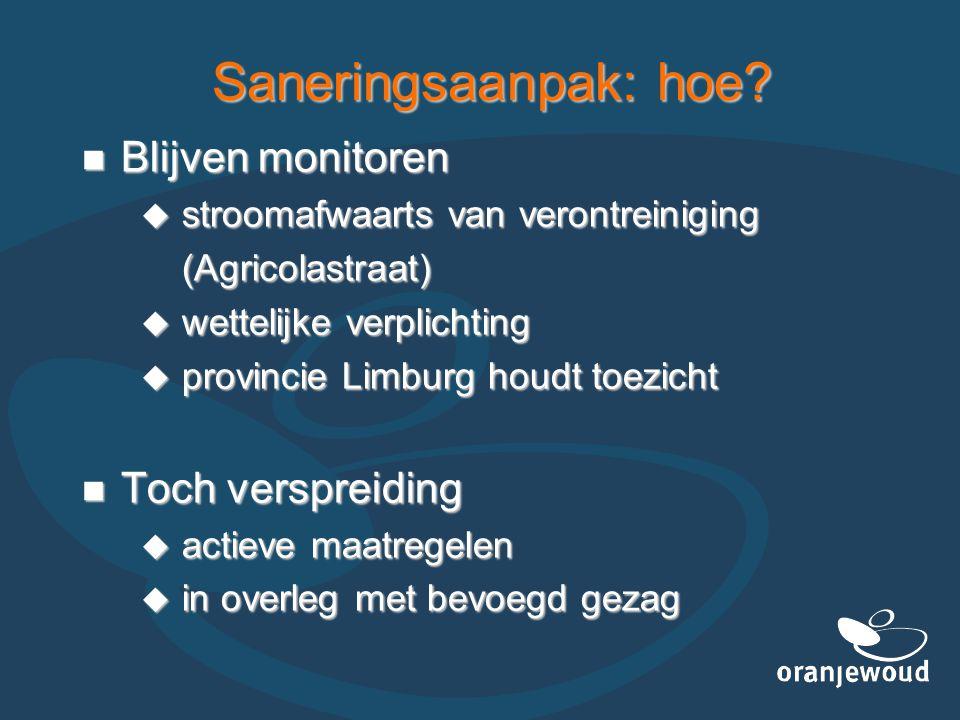 Saneringsaanpak: hoe Blijven monitoren Toch verspreiding