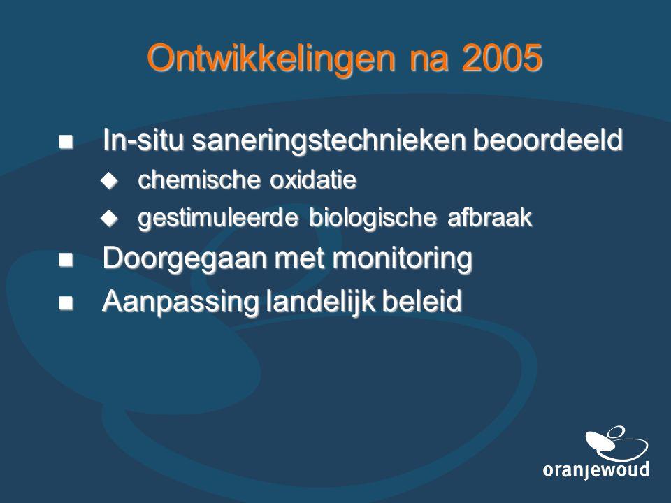 Ontwikkelingen na 2005 In-situ saneringstechnieken beoordeeld