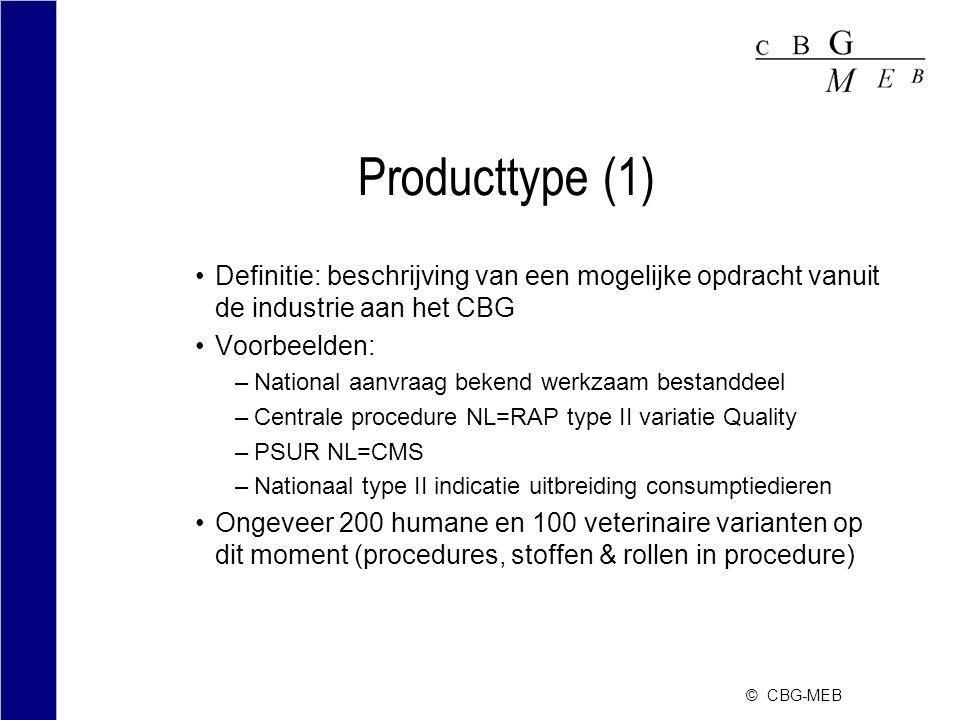 Producttype (1) Definitie: beschrijving van een mogelijke opdracht vanuit de industrie aan het CBG.