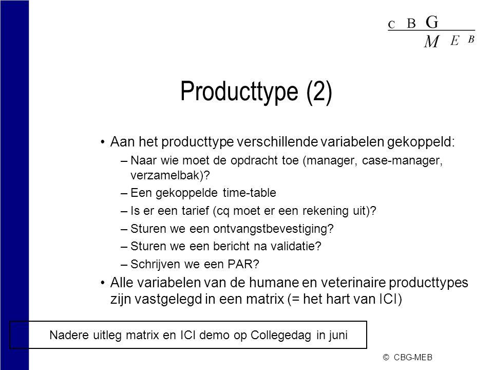 Producttype (2) Aan het producttype verschillende variabelen gekoppeld: Naar wie moet de opdracht toe (manager, case-manager, verzamelbak)