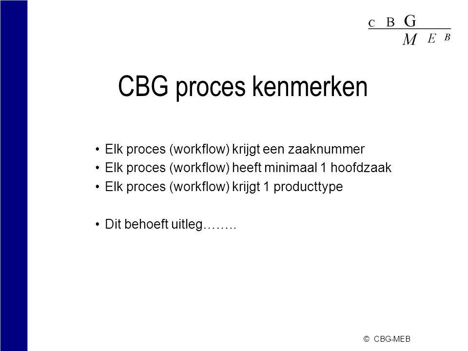 CBG proces kenmerken Elk proces (workflow) krijgt een zaaknummer