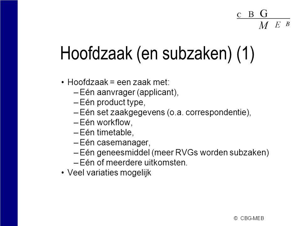 Hoofdzaak (en subzaken) (1)