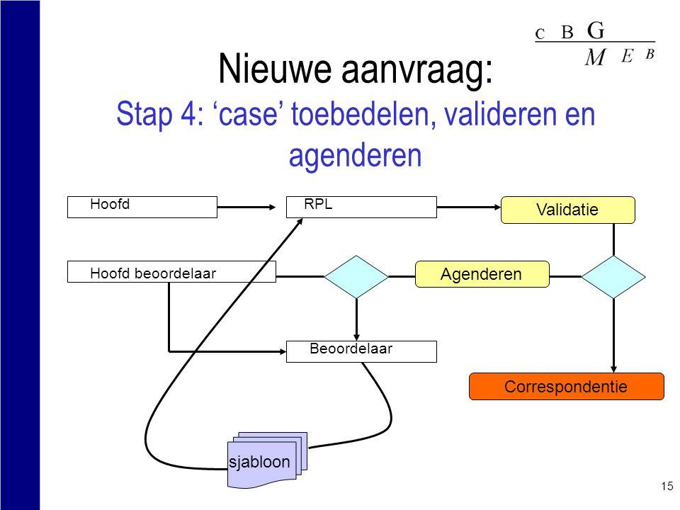 Nieuwe aanvraag: Stap 4: 'case' toebedelen, valideren en agenderen