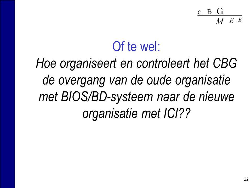 Of te wel: Hoe organiseert en controleert het CBG de overgang van de oude organisatie met BIOS/BD-systeem naar de nieuwe organisatie met ICI