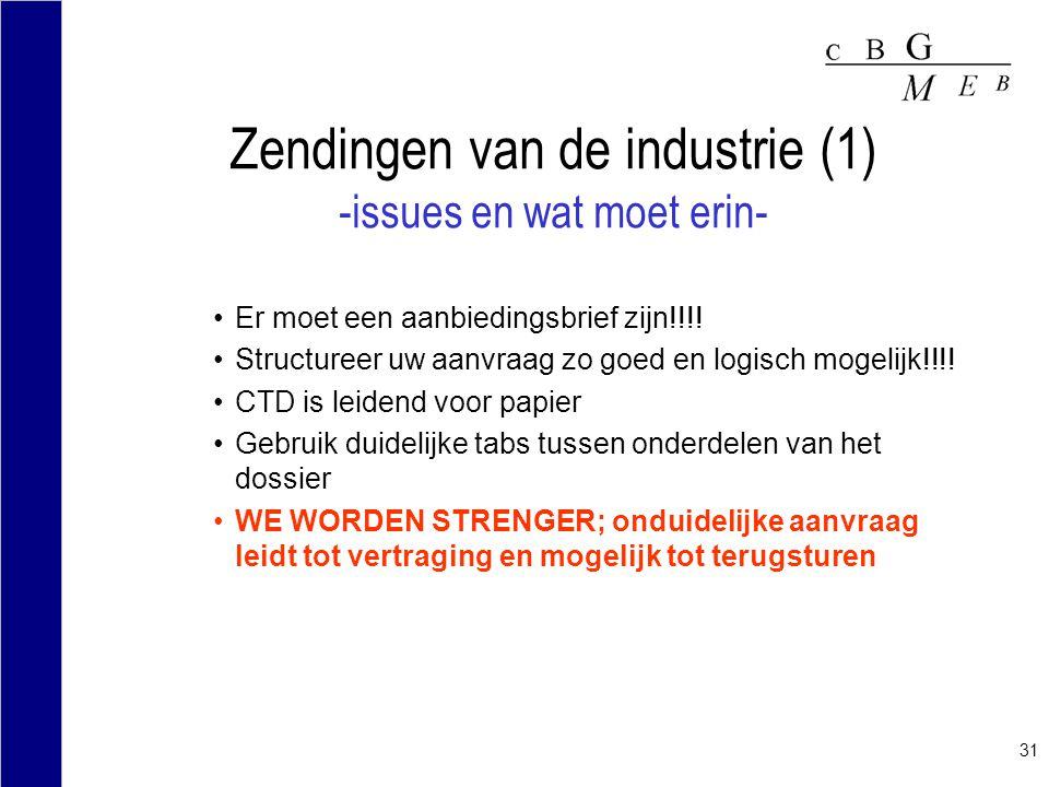 Zendingen van de industrie (1) -issues en wat moet erin-