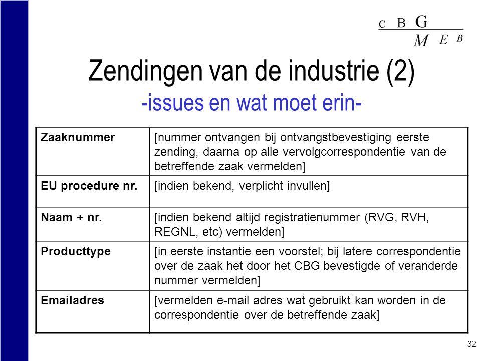 Zendingen van de industrie (2) -issues en wat moet erin-