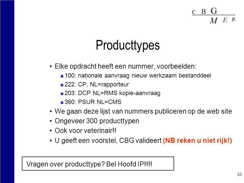 Producttypes Elke opdracht heeft een nummer, voorbeelden: