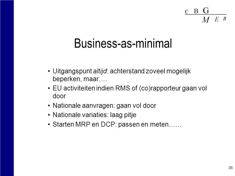 Business-as-minimal Uitgangspunt altijd: achterstand zoveel mogelijk beperken, maar…. EU activiteiten indien RMS of (co)rapporteur gaan vol door.