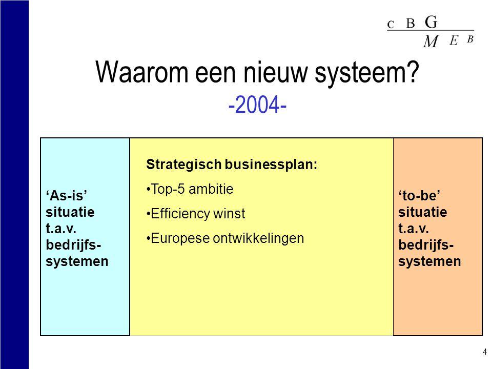 Waarom een nieuw systeem -2004-