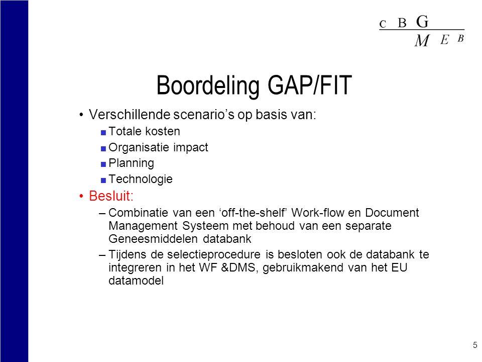 Boordeling GAP/FIT Verschillende scenario's op basis van: Besluit: