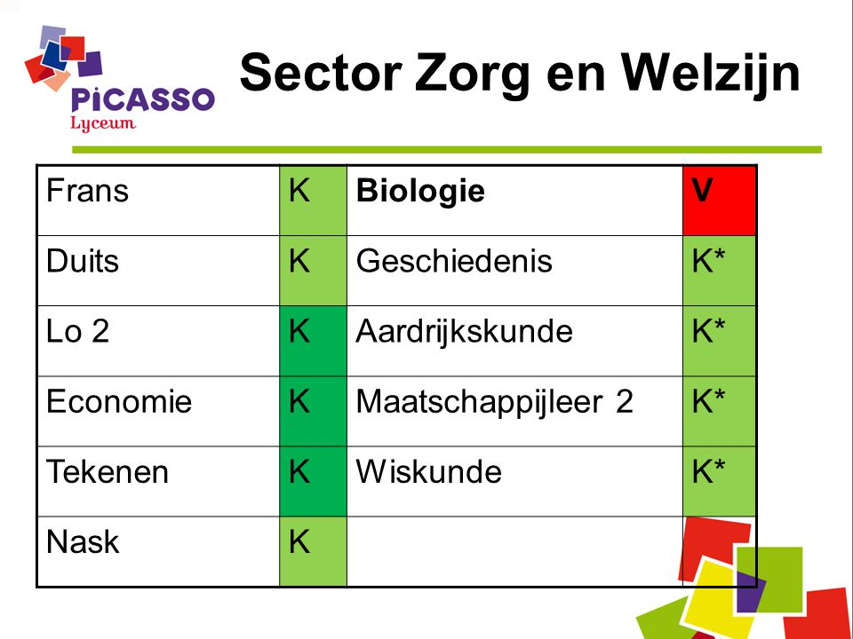 Sector Zorg en Welzijn Frans K Biologie V Duits Geschiedenis K* Lo 2