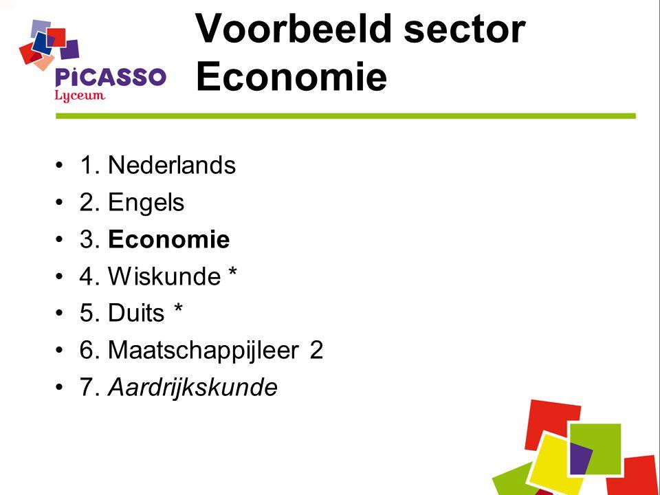Voorbeeld sector Economie