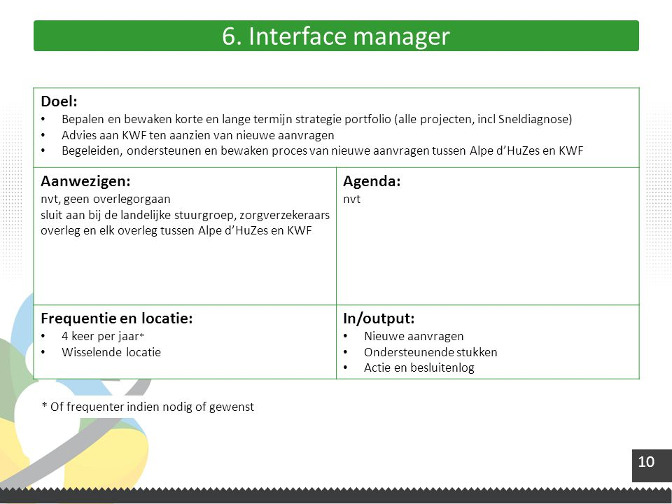 6. Interface manager Doel: