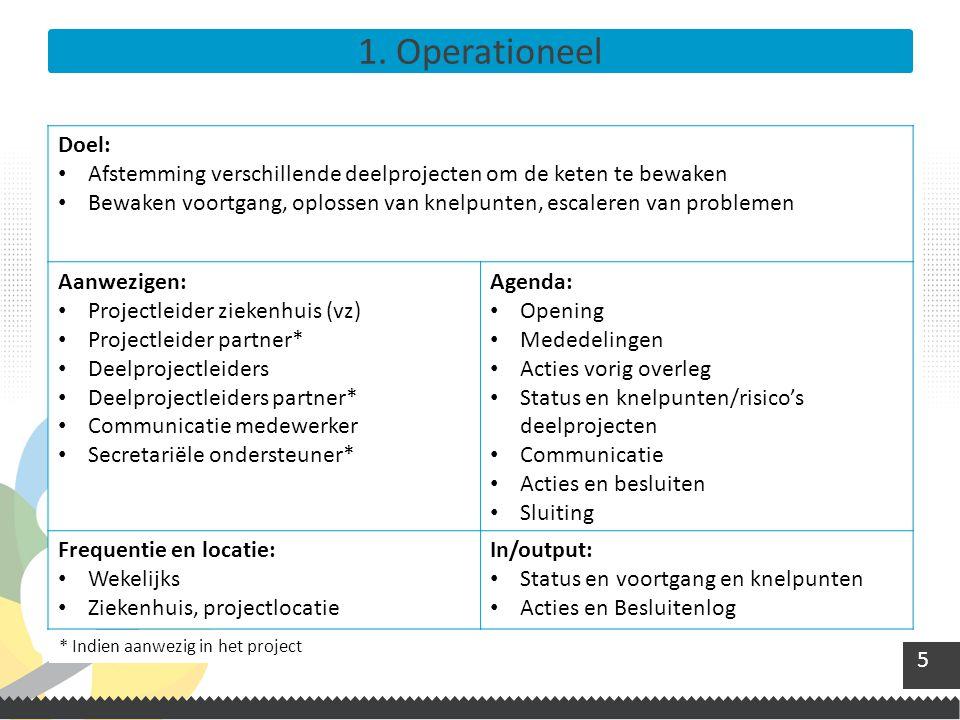 1. Operationeel Doel: Afstemming verschillende deelprojecten om de keten te bewaken.