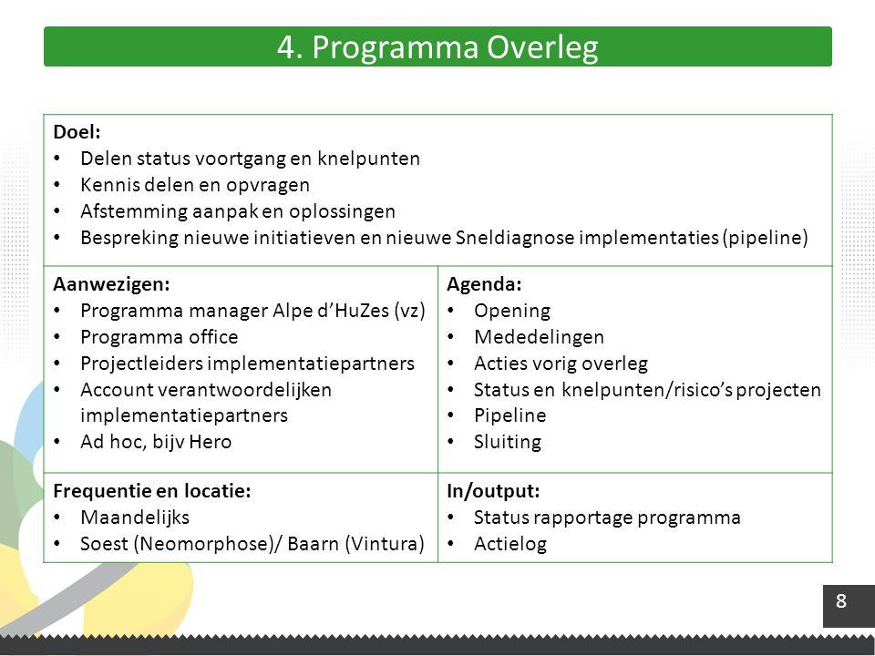 4. Programma Overleg Doel: Delen status voortgang en knelpunten