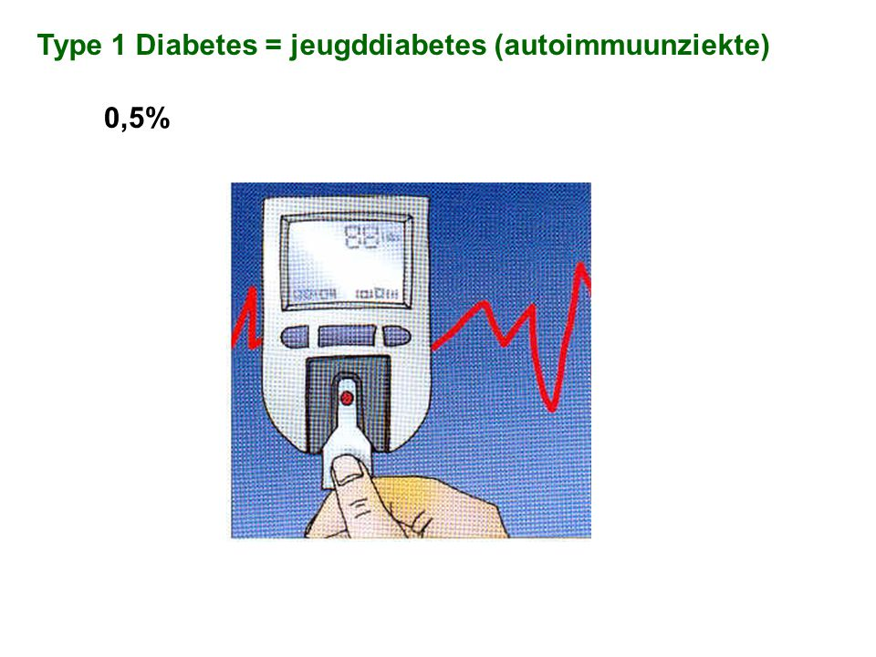Type 1 Diabetes = jeugddiabetes (autoimmuunziekte)