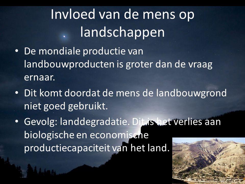Invloed van de mens op landschappen