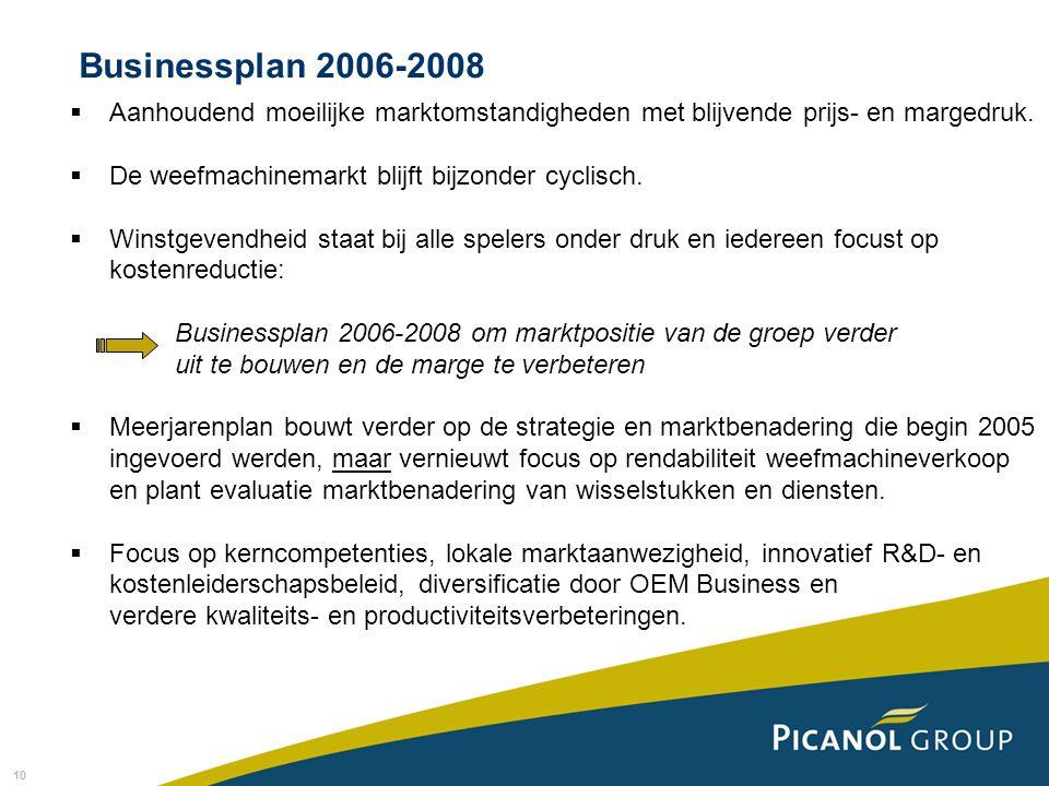 Businessplan 2006-2008 Aanhoudend moeilijke marktomstandigheden met blijvende prijs- en margedruk. De weefmachinemarkt blijft bijzonder cyclisch.