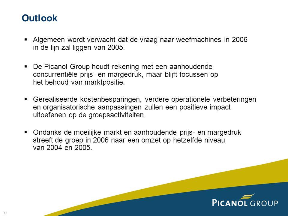 Outlook Algemeen wordt verwacht dat de vraag naar weefmachines in 2006 in de lijn zal liggen van 2005.