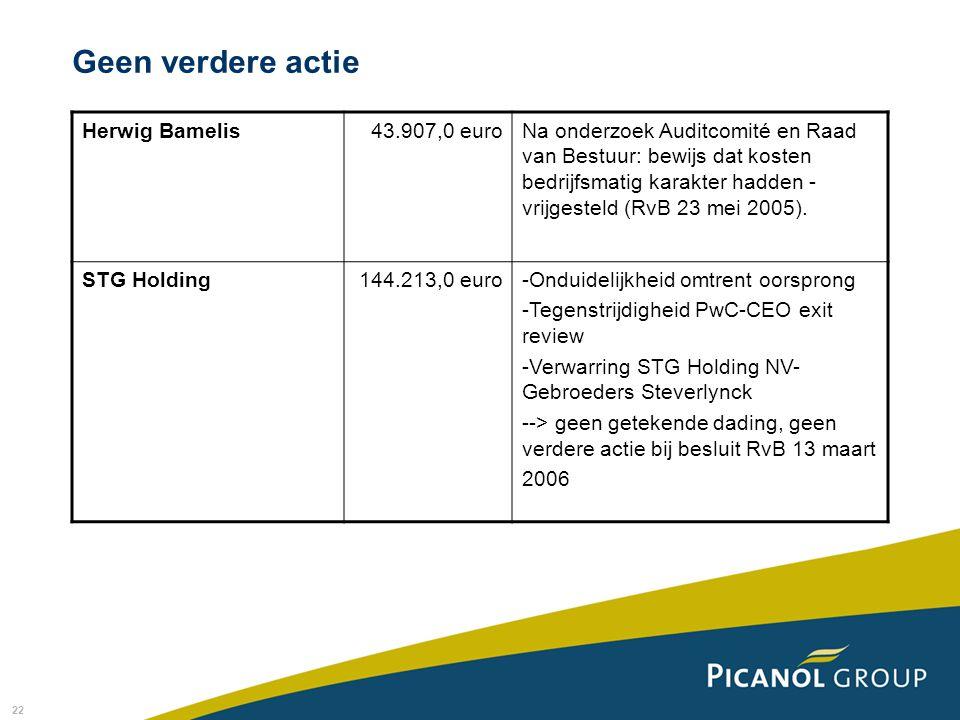 Geen verdere actie Herwig Bamelis 43.907,0 euro