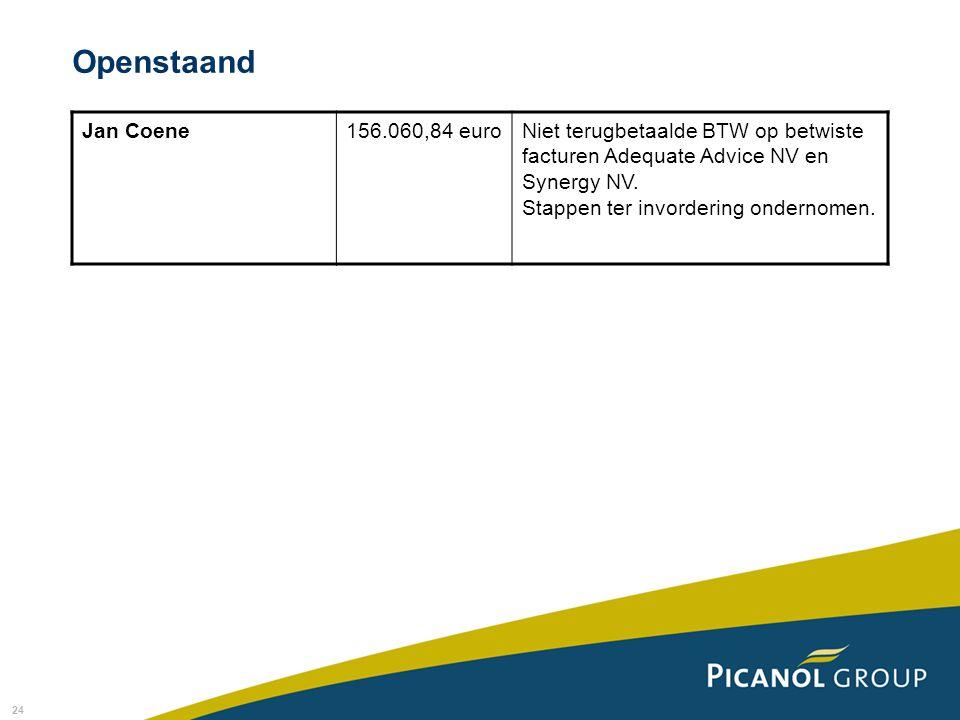 Openstaand Jan Coene 156.060,84 euro