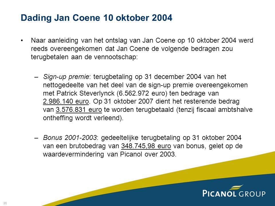 Dading Jan Coene 10 oktober 2004