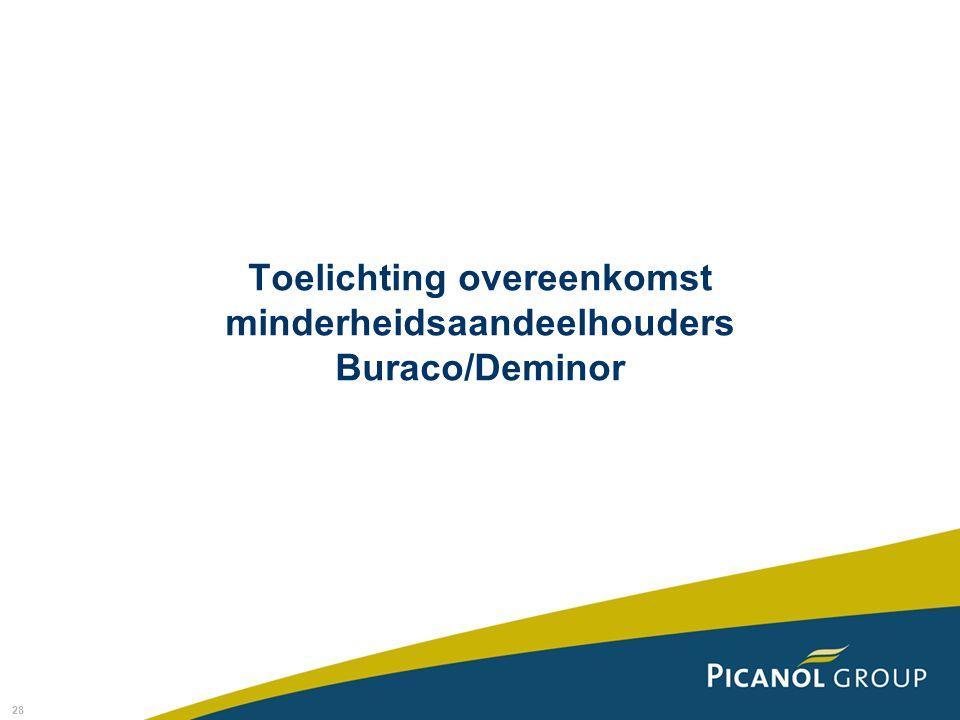 Toelichting overeenkomst minderheidsaandeelhouders Buraco/Deminor