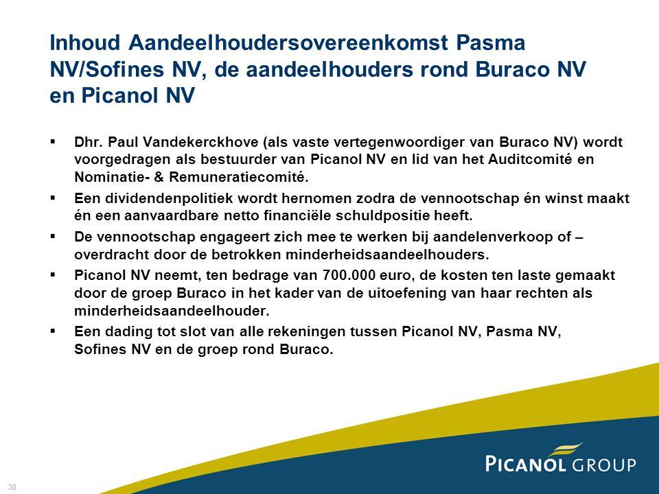 Inhoud Aandeelhoudersovereenkomst Pasma NV/Sofines NV, de aandeelhouders rond Buraco NV en Picanol NV