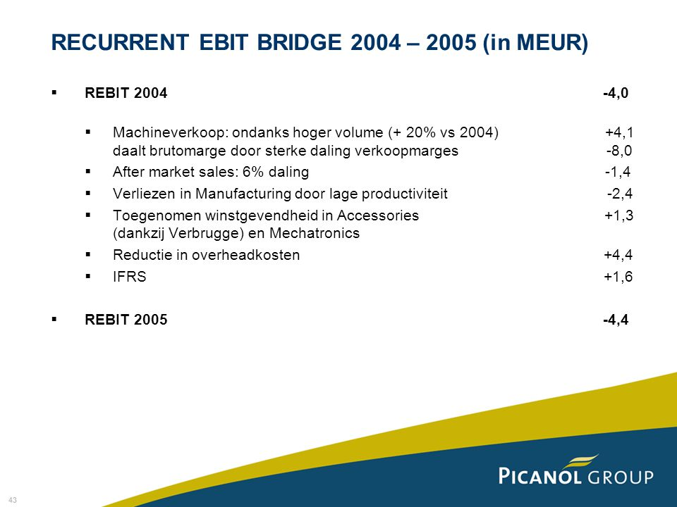 RECURRENT EBIT BRIDGE 2004 – 2005 (in MEUR)