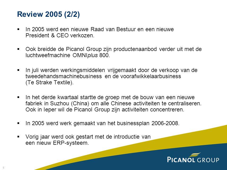Review 2005 (2/2) In 2005 werd een nieuwe Raad van Bestuur en een nieuwe President & CEO verkozen.