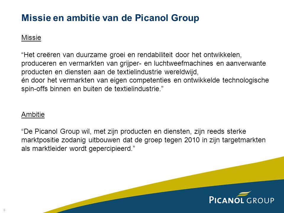 Missie en ambitie van de Picanol Group