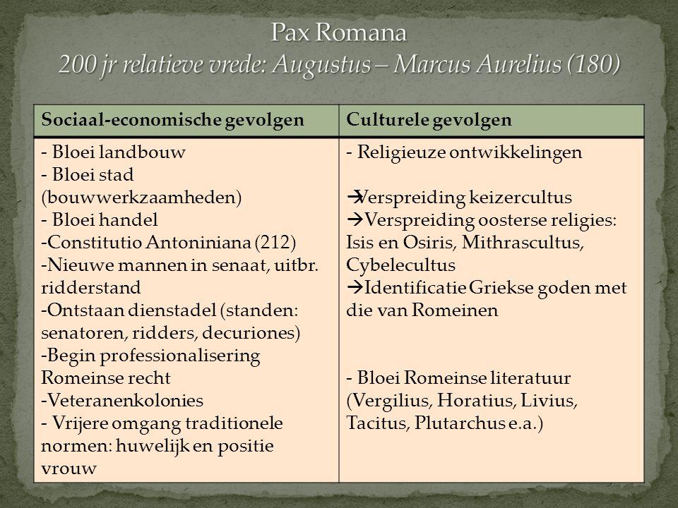 Pax Romana 200 jr relatieve vrede: Augustus – Marcus Aurelius (180)