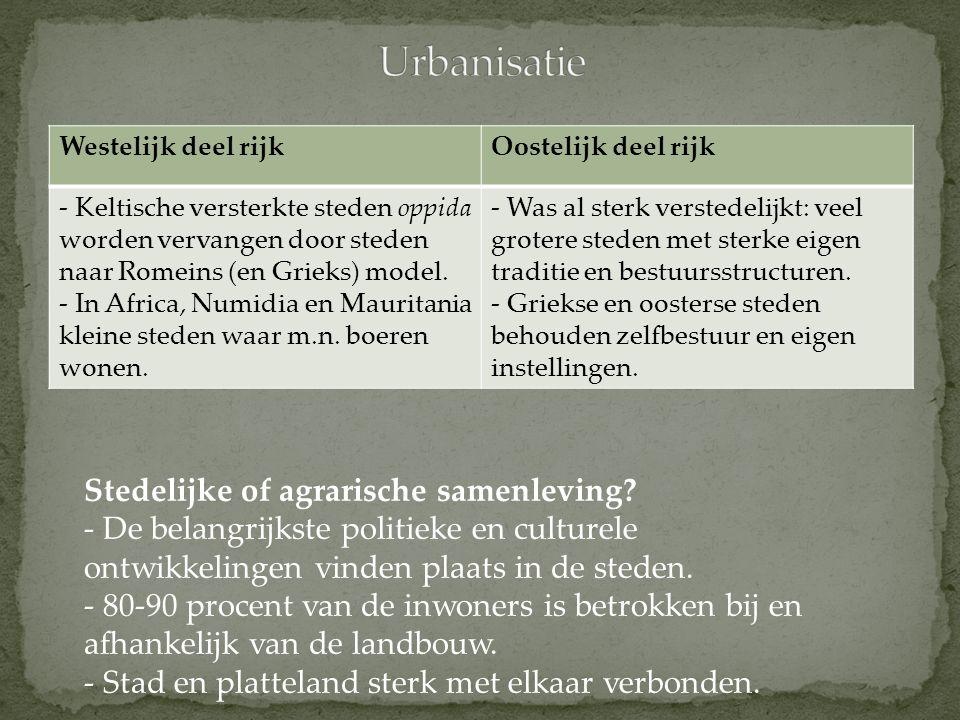 Urbanisatie Stedelijke of agrarische samenleving