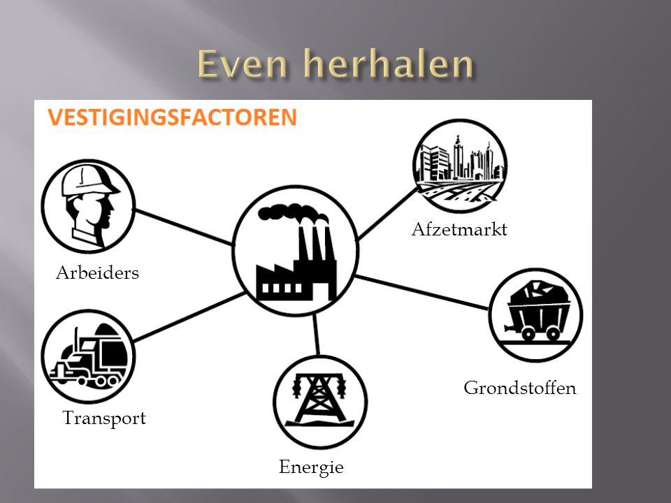Even herhalen Afzetmarkt Arbeiders Grondstoffen Transport Energie