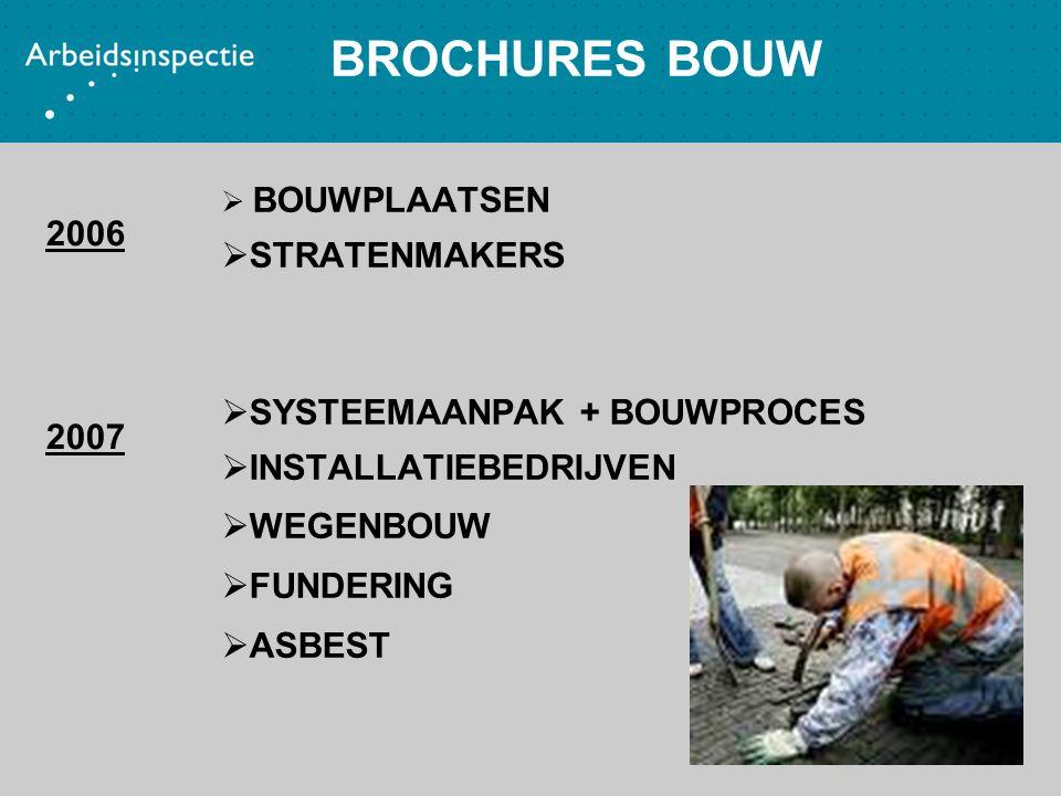 BROCHURES BOUW STRATENMAKERS 2006 SYSTEEMAANPAK + BOUWPROCES