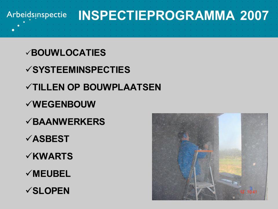 INSPECTIEPROGRAMMA 2007 SYSTEEMINSPECTIES TILLEN OP BOUWPLAATSEN