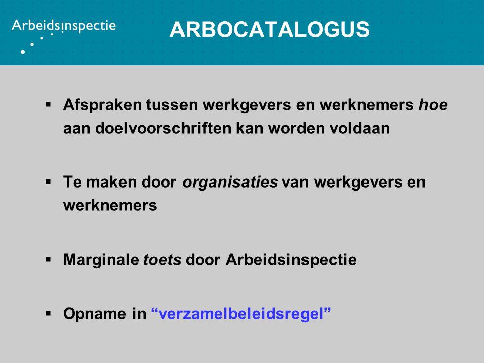 ARBOCATALOGUS Afspraken tussen werkgevers en werknemers hoe aan doelvoorschriften kan worden voldaan.