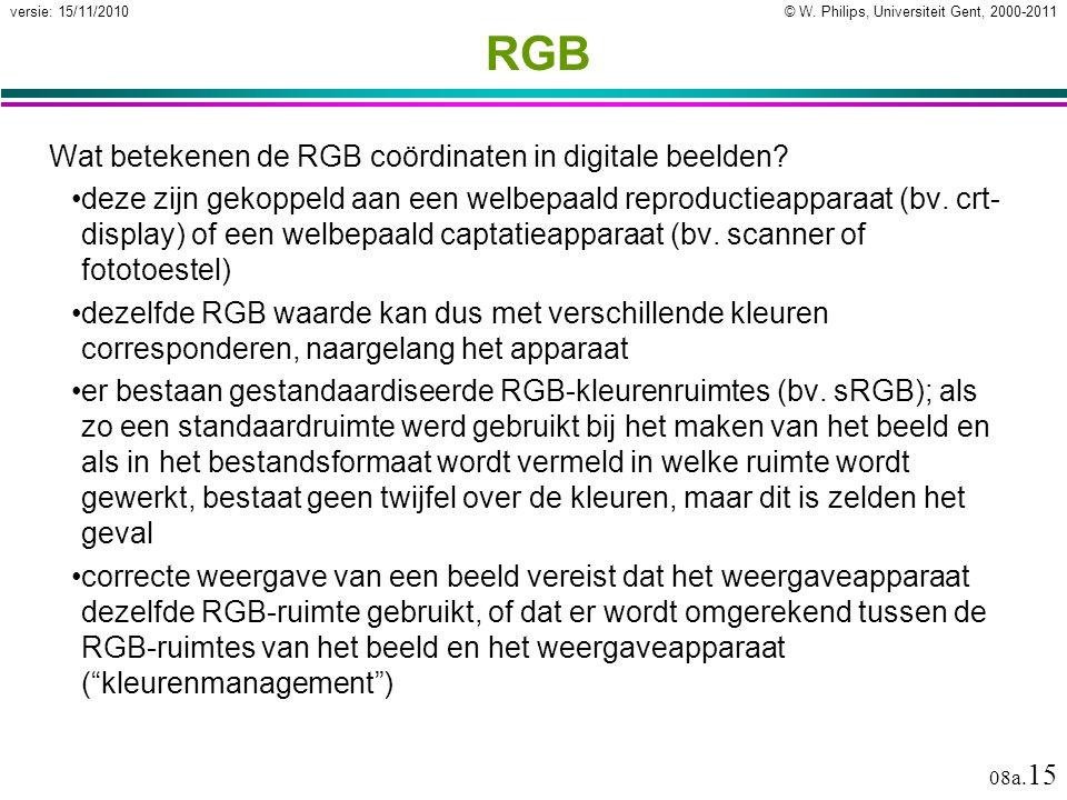 RGB Wat betekenen de RGB coördinaten in digitale beelden