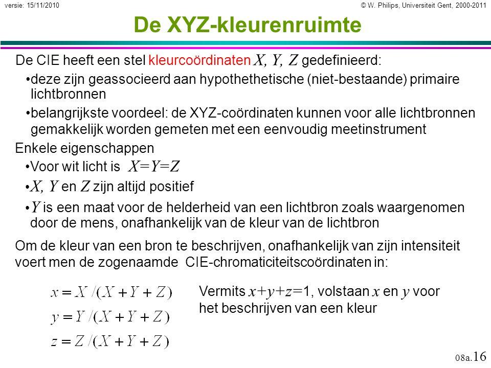 De XYZ-kleurenruimte X, Y en Z zijn altijd positief
