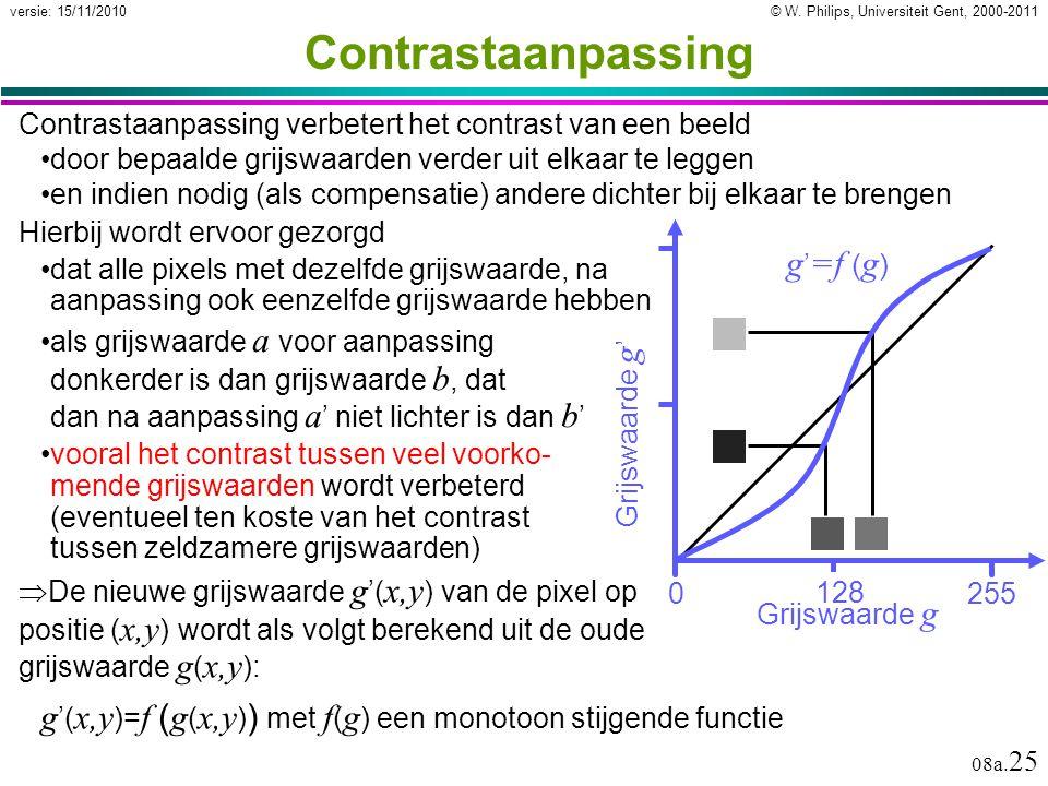 Contrastaanpassing g'=f (g)